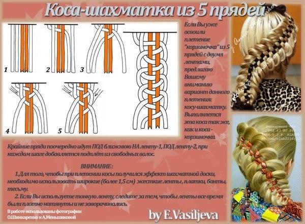 Схема плетения косы из пяти