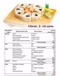 белки на ужин для похудения