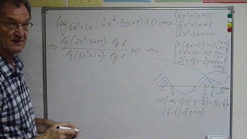 ЕГЭ-2019. Решаем логарифмическое неравенство путем равносильных преобразований-2.
