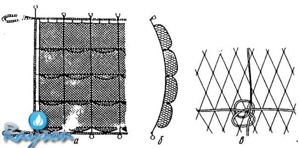 Схема посадки рыболовной сети