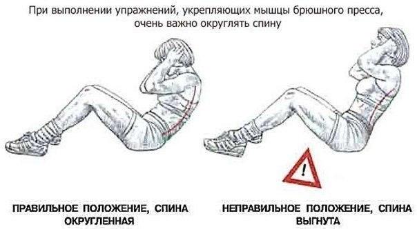прыжки на батуте для похудения отзывы