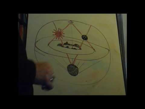 Конспирология Черное Солнце Плоская Земля Дискообразная Земля Значение масонского циркуля