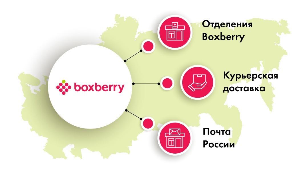 Boxberry запускает новый сервис для интернет-магазинов — предпочтовую обработку заказов. Теперь вы...