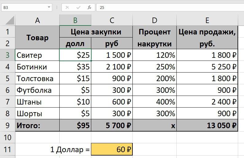 Форматы ячеек в Excel