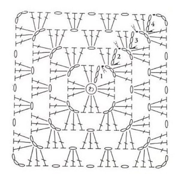 Схема вязания квадратных ковриков крючком