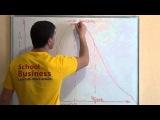 Урок 5. Как закрыть долги?! Бизнес как инструмент, чтобы закрыть кредит!