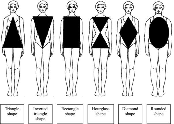 как можно зрительно увеличить грудь