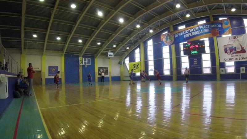 Юниор-Алтай баскет 4 период конец 2