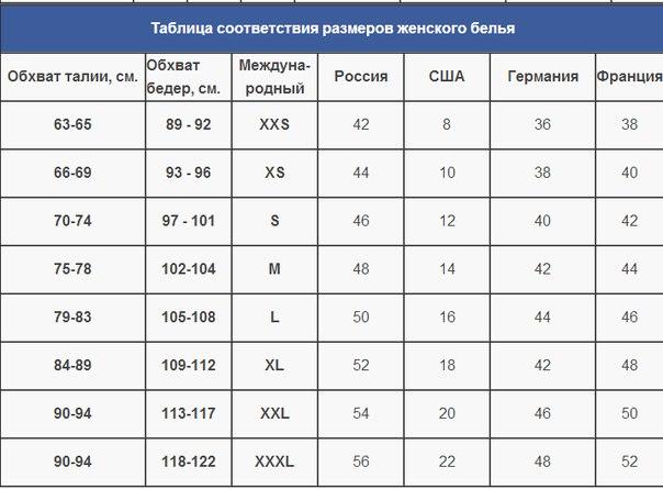 таблица соответствия размеров lamide