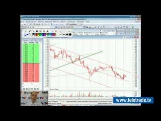 Юлия Корсукова. Украинский и американский фондовые рынки. Технический обзор. 27 августа. Полную версию смотрите на www.teletrade.tv