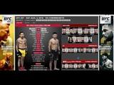 Прогноз и аналитика от MMABets UFC 227: Рамос-Канг, Тейлор-Жанг, Вера-Буррел. Выпуск №109. Часть 1/6