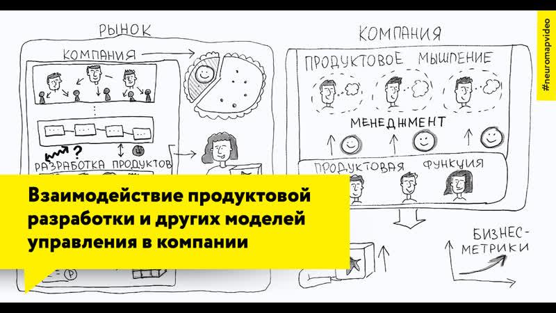 Взаимодействие продуктовой разработки и моделей управления