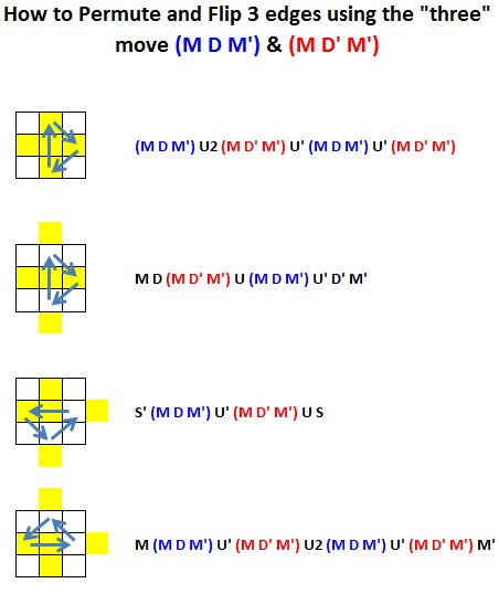 Сборка мегамикс схема