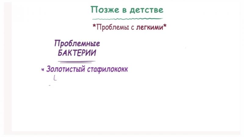 Муковисцидоз - причины, симптомы, диагностика, лечение и патология