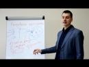 П. Активные продажи. 7 принципов отдела активных продаж. Тренинг Максима Курбана