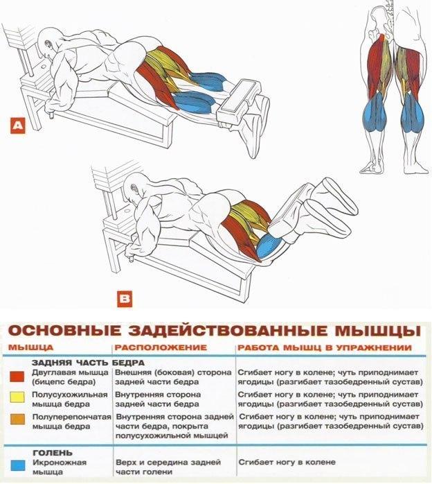 От чего на ногах появляются косточки