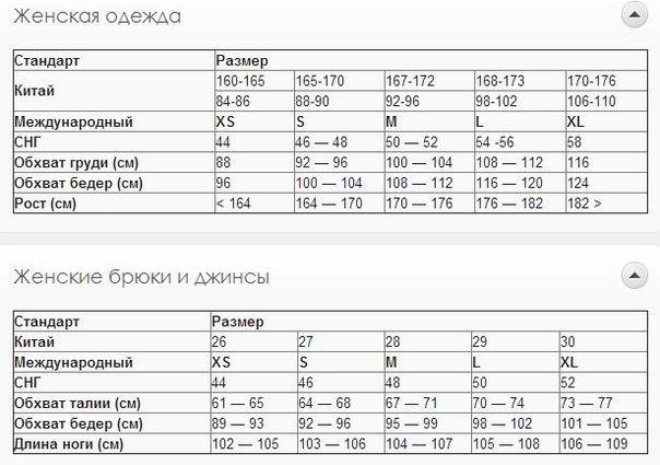 54 размер женской одежды параметры на алиэкспресс