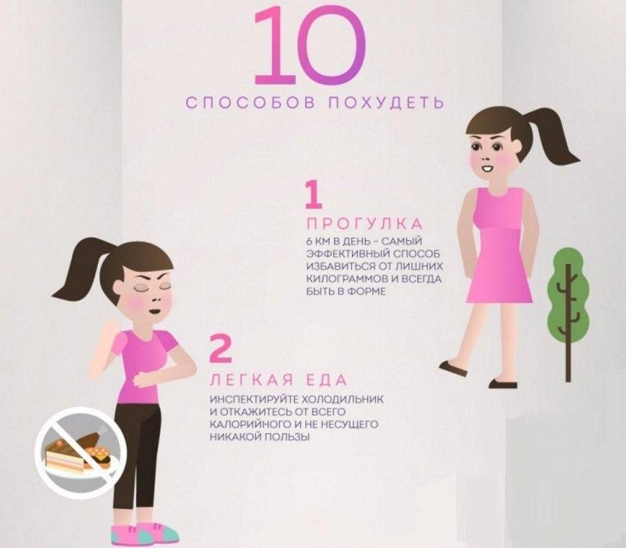 Эффективные способы для похудения в домашних условиях