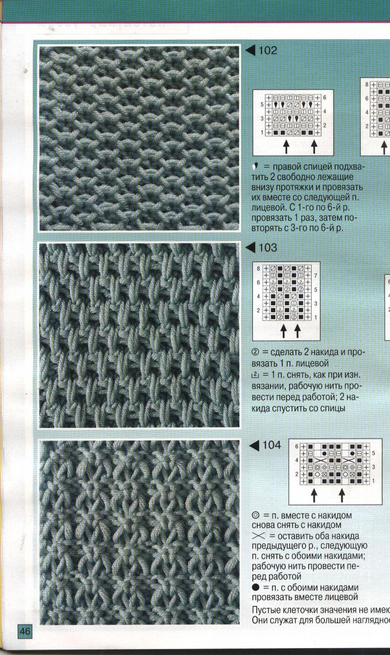 Узоры вязания на спицах плотные