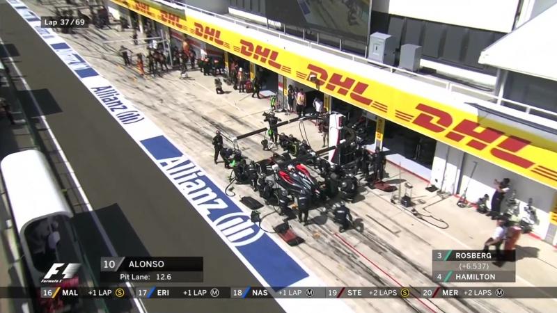 27.07.2015 Формула1 10 этап Хунгароринг (Будапешт, Венгрия)