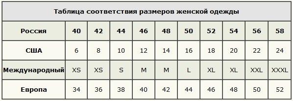 Таблица размеров женской обуви Таблица размеров мужской обуви Таблица...