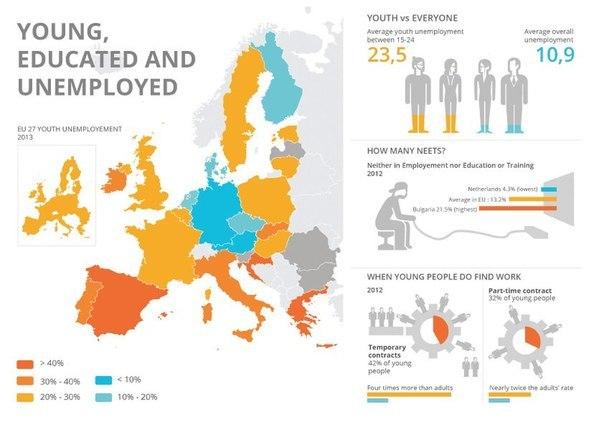 Европейский парламент сделал картинку, наглядно демонстрирующую, как т