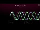 Ted Ed: Музыка и математика. Гений Бетховена. Наталья Сент-Клер