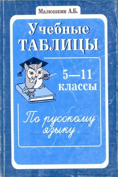 Пушкин станционный смотритель читать очень краткое содержание