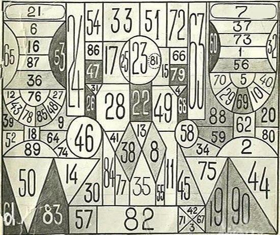 Тест на наблюдательность по таблице, которая была разработана в СССР