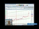 Юлия Корсукова. Украинский и американский фондовые рынки. Технический обзор. 26 мая. Полную версию смотрите на www.teletrade.tv