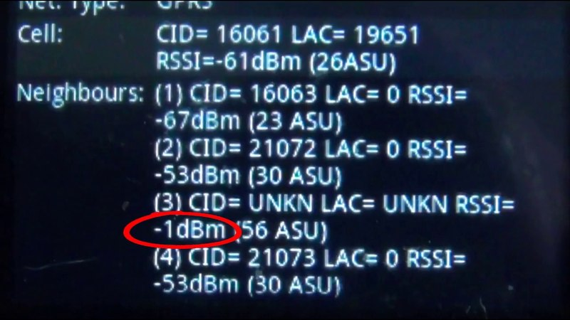 GSM -1 dBm. Tremor (-20 dBm). Tinnitus (-7 dBm).