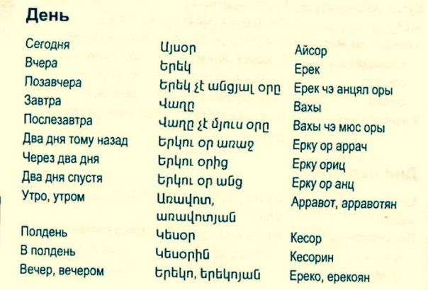 Русско-армянский Переводчик - фото 10