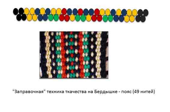 Галина Фирсова