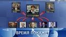 Время покажет 06 08 18 США обвиняют Американский актер Стивен Сигал назначен спецпредставителем МИД России по российско американским гуманитарным связям Тем временем со стороны США п