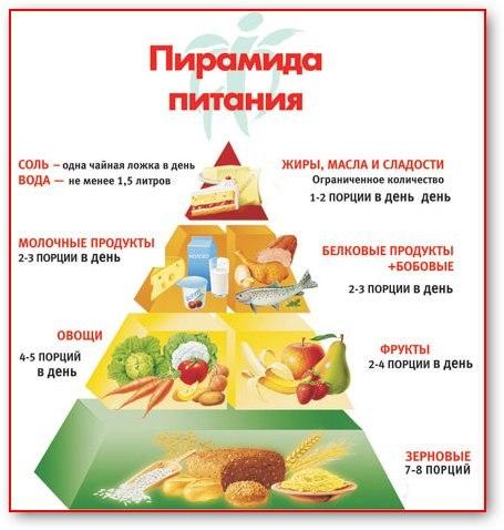 здоровое питание каши быстрого приготовления