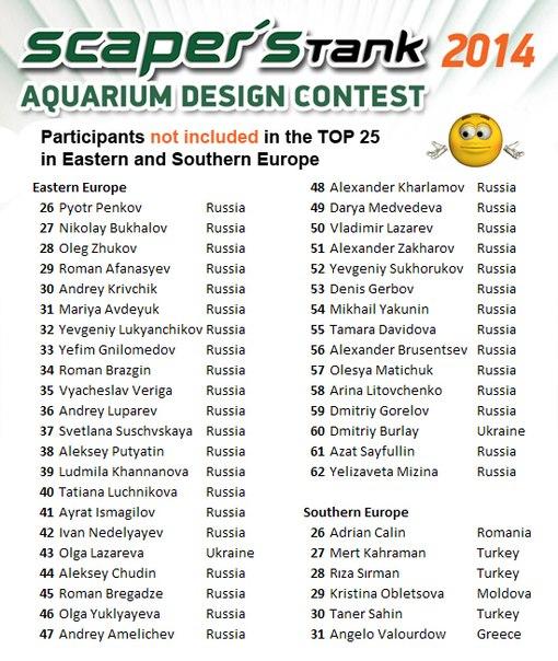 Конкурс аквариумного дизайна DENNERLE Scaper's Tank 2014 WUdbhD4GHRg