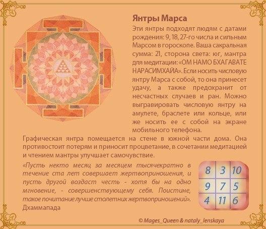 Янтра Марса