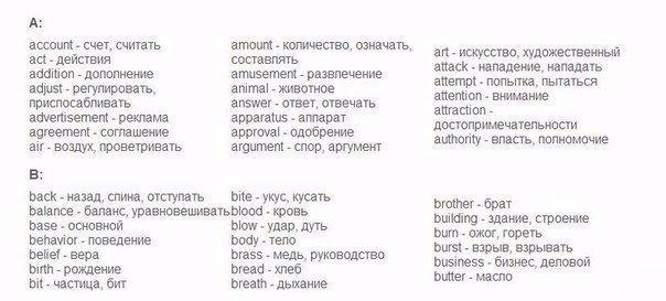 850 слов на английском языке, выучив которые, вы будете свободно говорить.