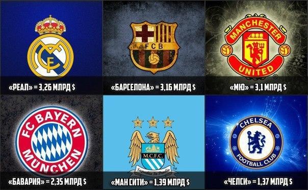 ТОП-6 самых дорогих клубов мира!
