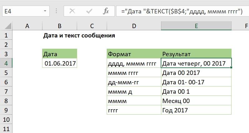 Дата и текст сообщения