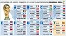 чемпионат мира по футболу трансляция телевидение