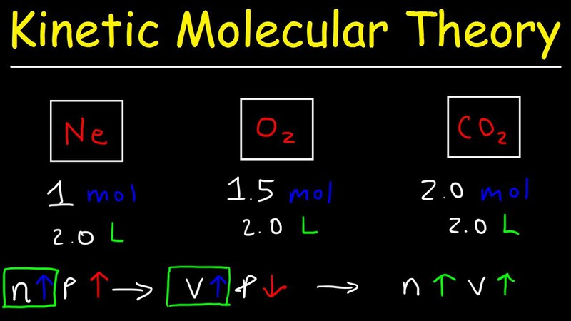 Kinetic Molecular Theory of Gases - Practice Problems