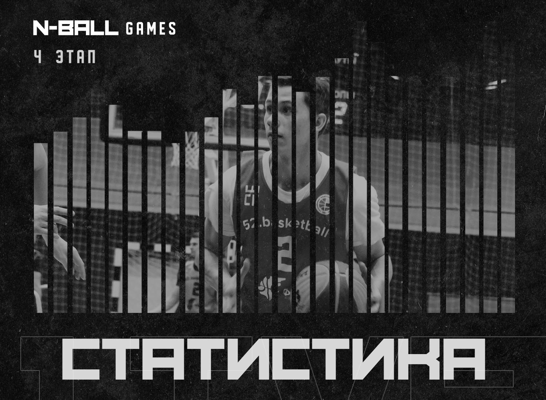Статистика четвертого этапа N-Ball Games