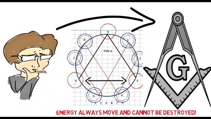 WHY STUDY MATHEMATICS - Vortex Math part 1 and 2