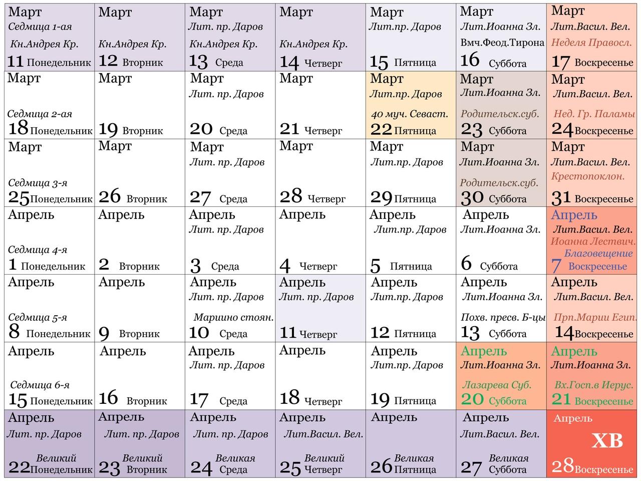 Календарь праздников Великого поста в 2019 году