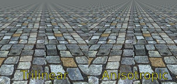 анизотропная фильтрация текстур: