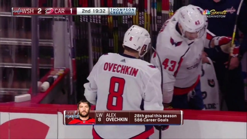 Александр Овечкин 28 я шайба в сезоне 13 01 2018 Alex Ovechkin 28th goal this season