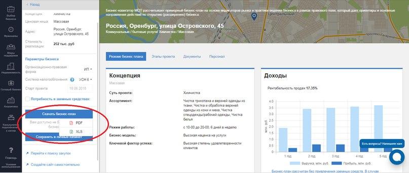 В оренбурге бизнес план цветочный бизнес идеи развития