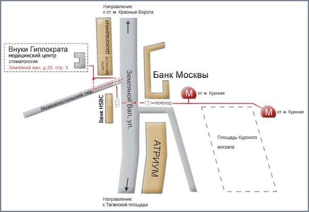 Курская(кольцевая). Схема