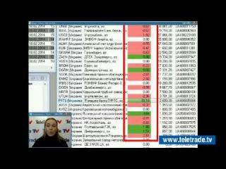 Юлия Корсукова. Украинский и американский фондовые рынки. Технический обзор. 10 февраля. Полную версию смотрите на www.teletrade.tv